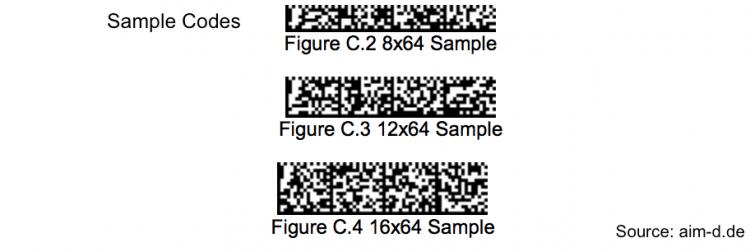 Sample Codes