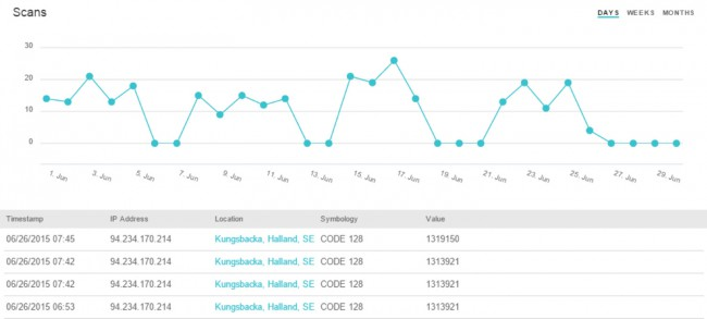 platform-analytics1-650x293