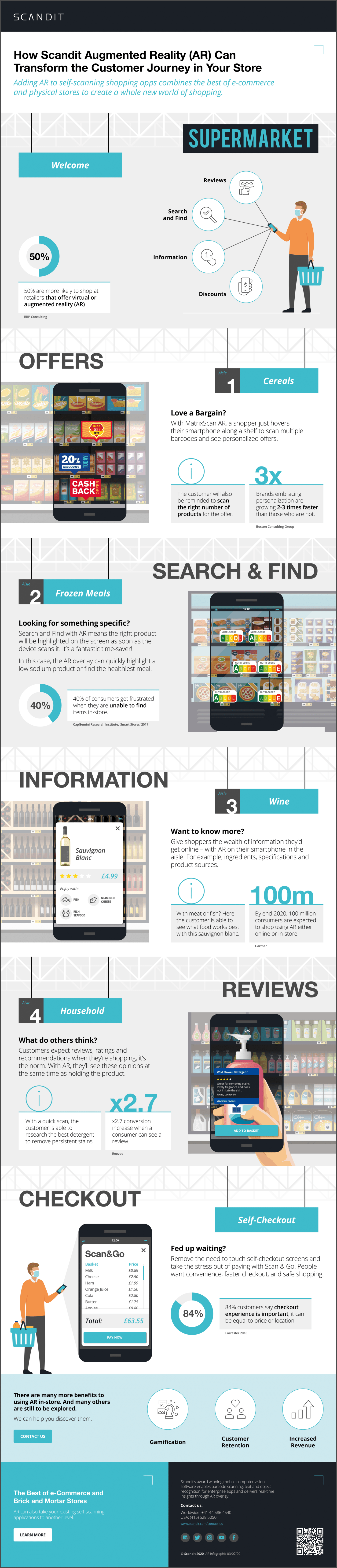 How Augmented Reality Can Transform a Store Journey [Infographic]