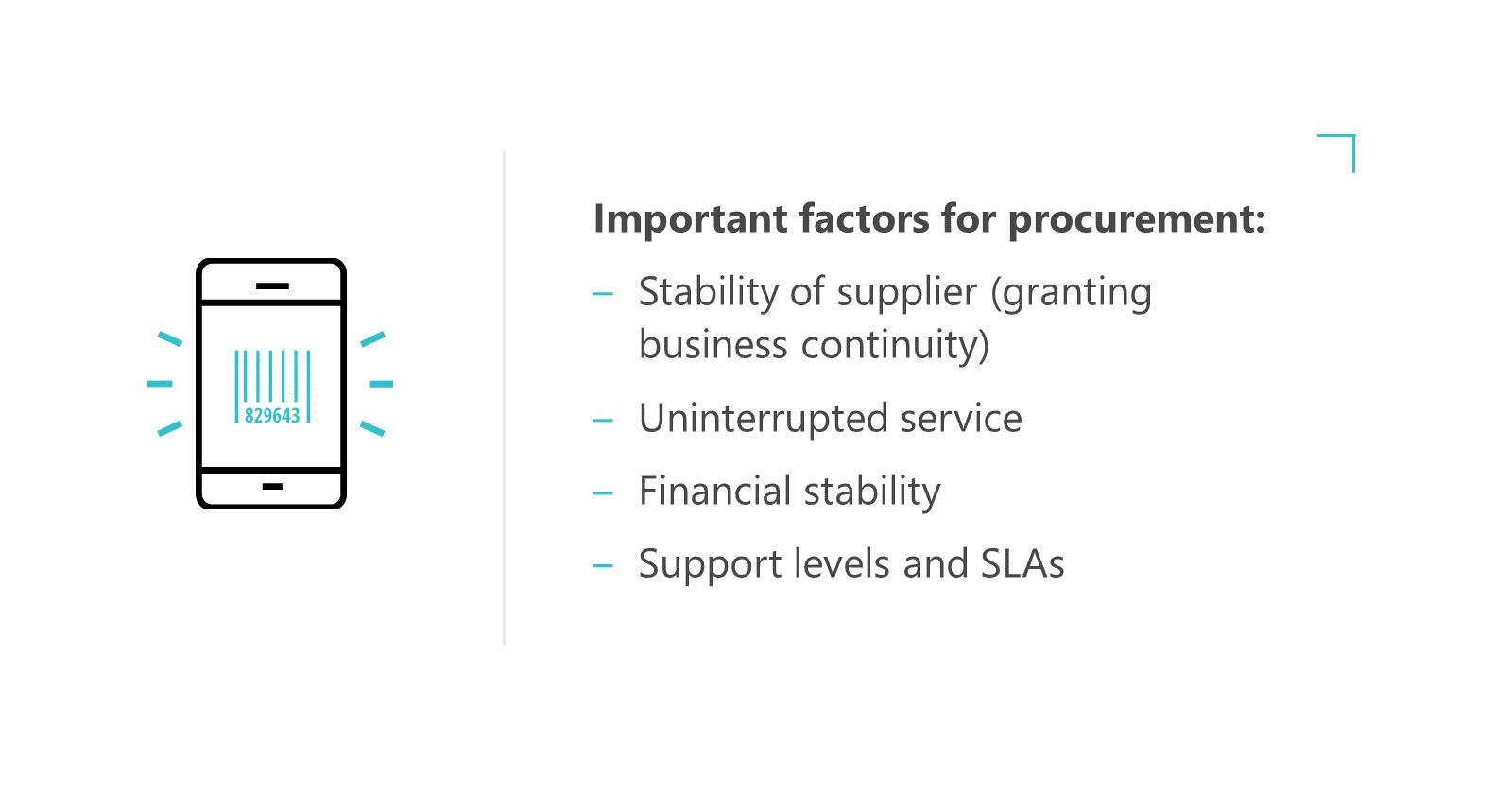 Factor-in procurement needs