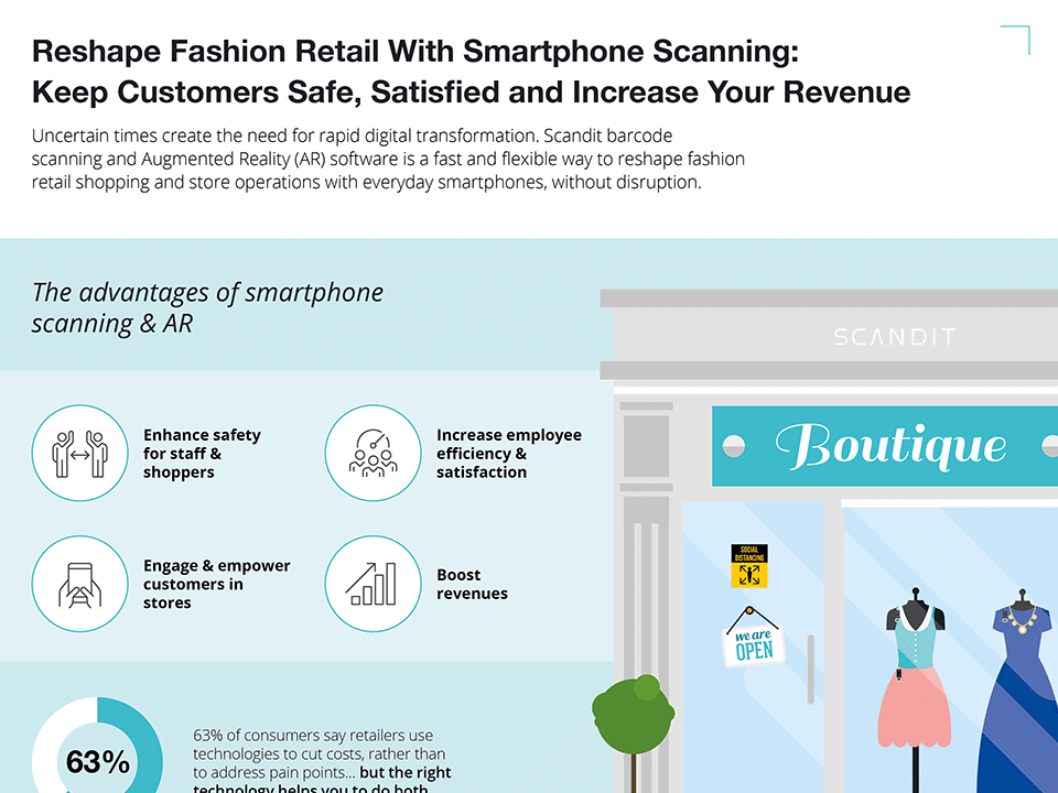 Why Smartphone Scanning Fits Fashion Retail Post COVID Infographic