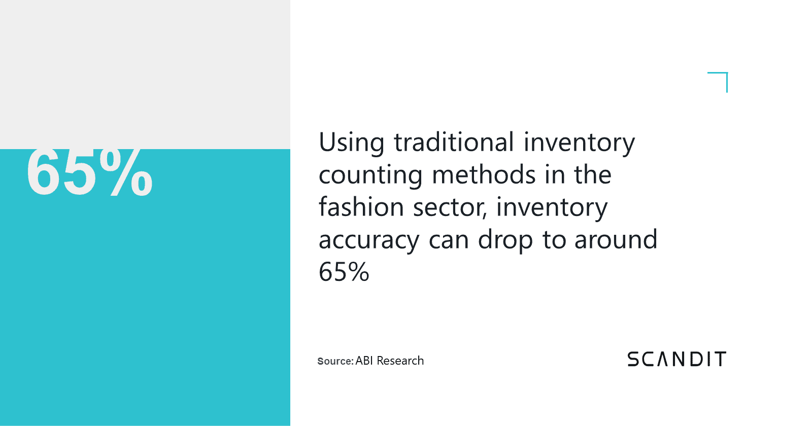 Using traditional inventory counting methods in the fashion sector, inventory accuracy can drop to around 65%