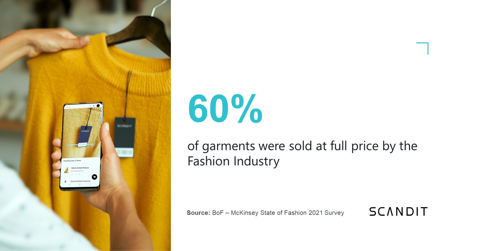 60% of garments were sold at full price by the fashion industry