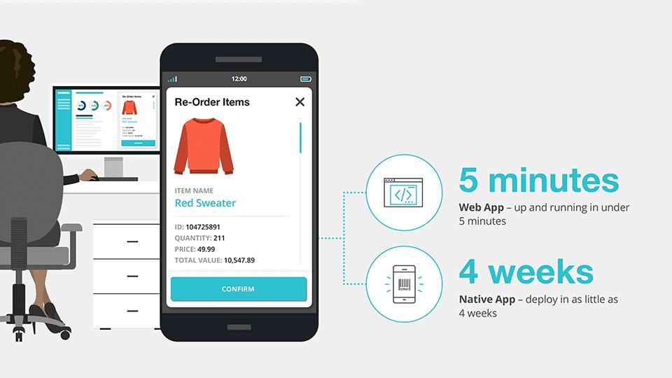 Smartphone Scanning - Revolutionizing Fashion Retail Operations