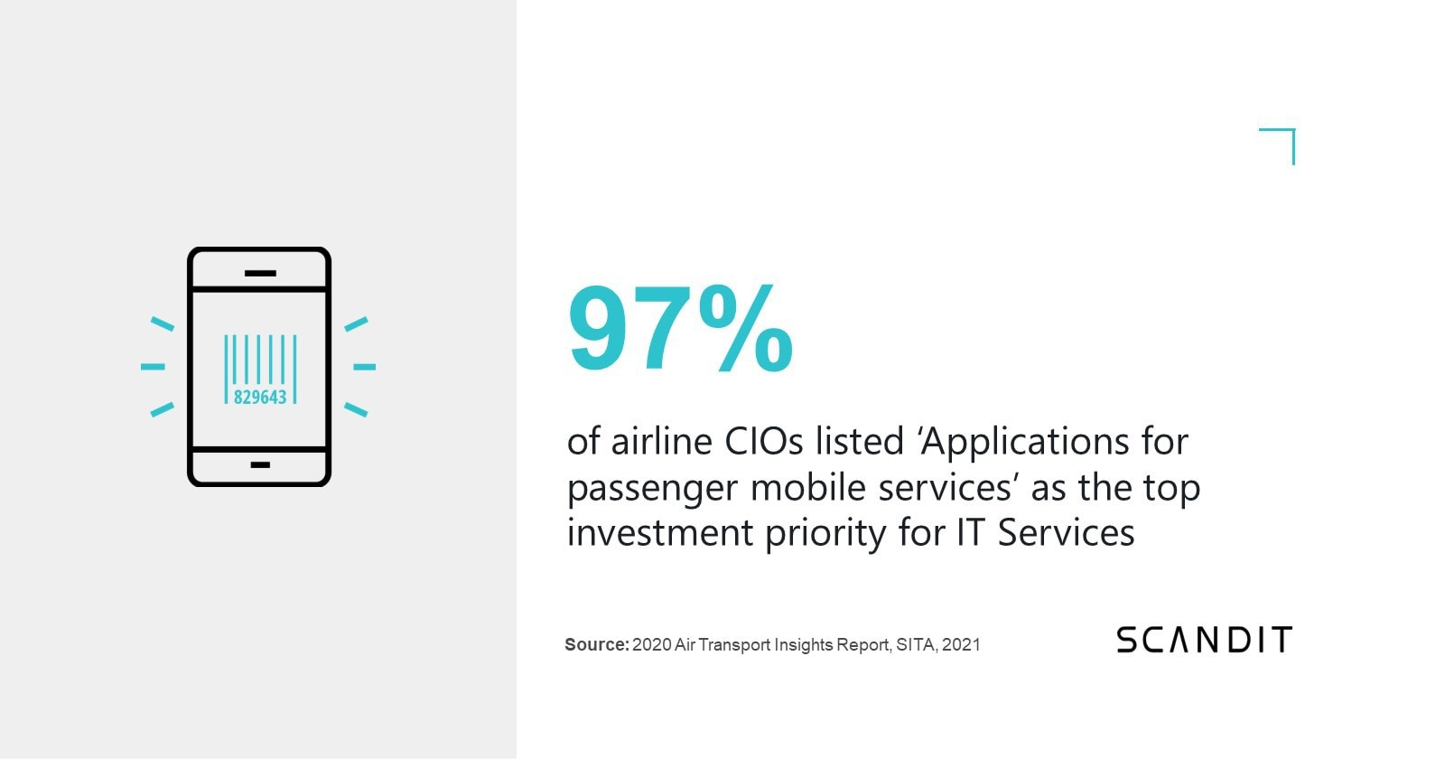 Airline IT investment priority