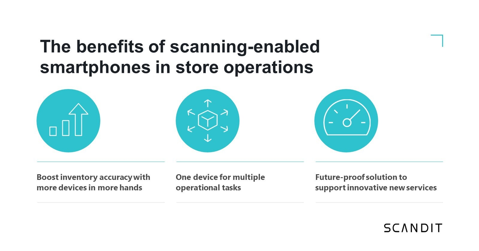 The benefits of scanning-enabled smartphones in store operations