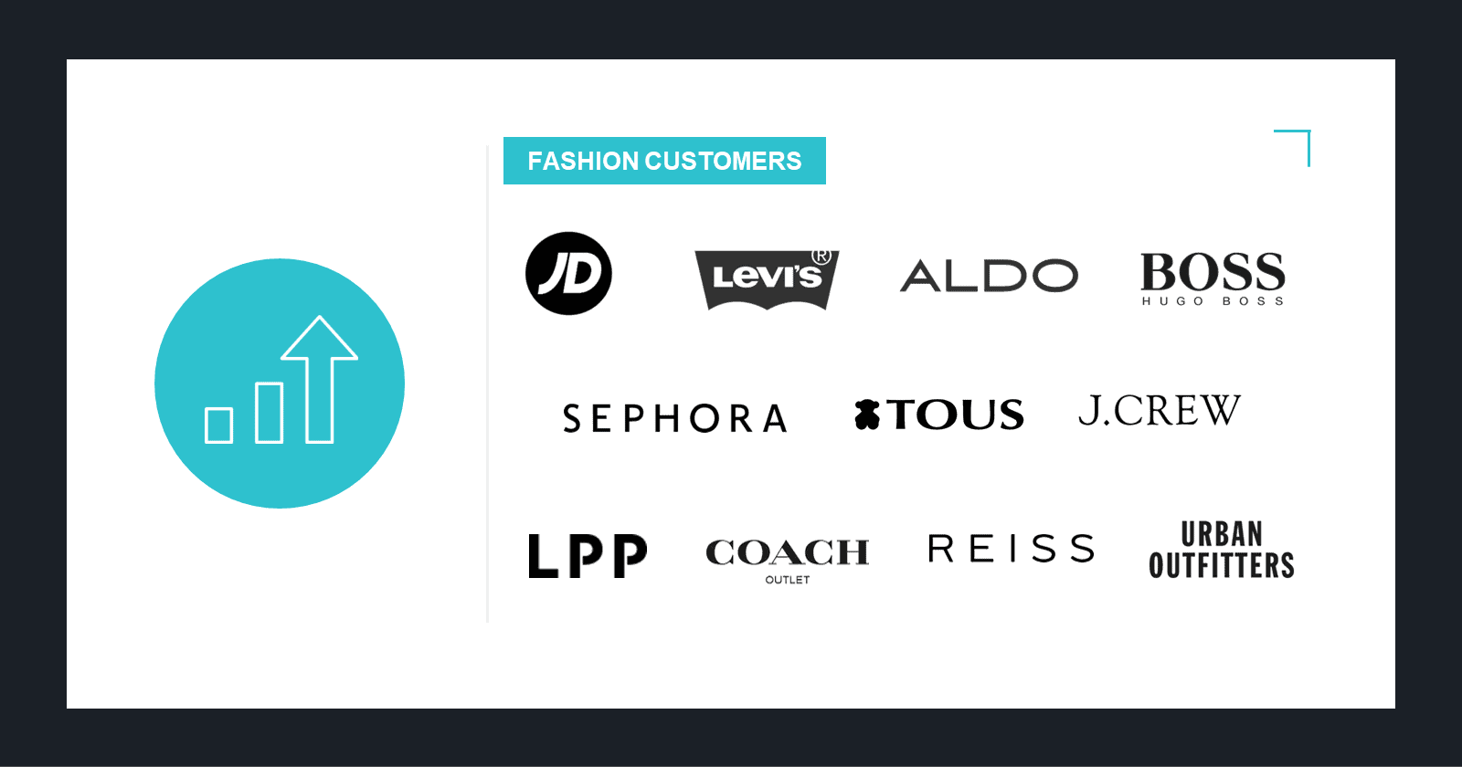 Scandit Fashion Customers