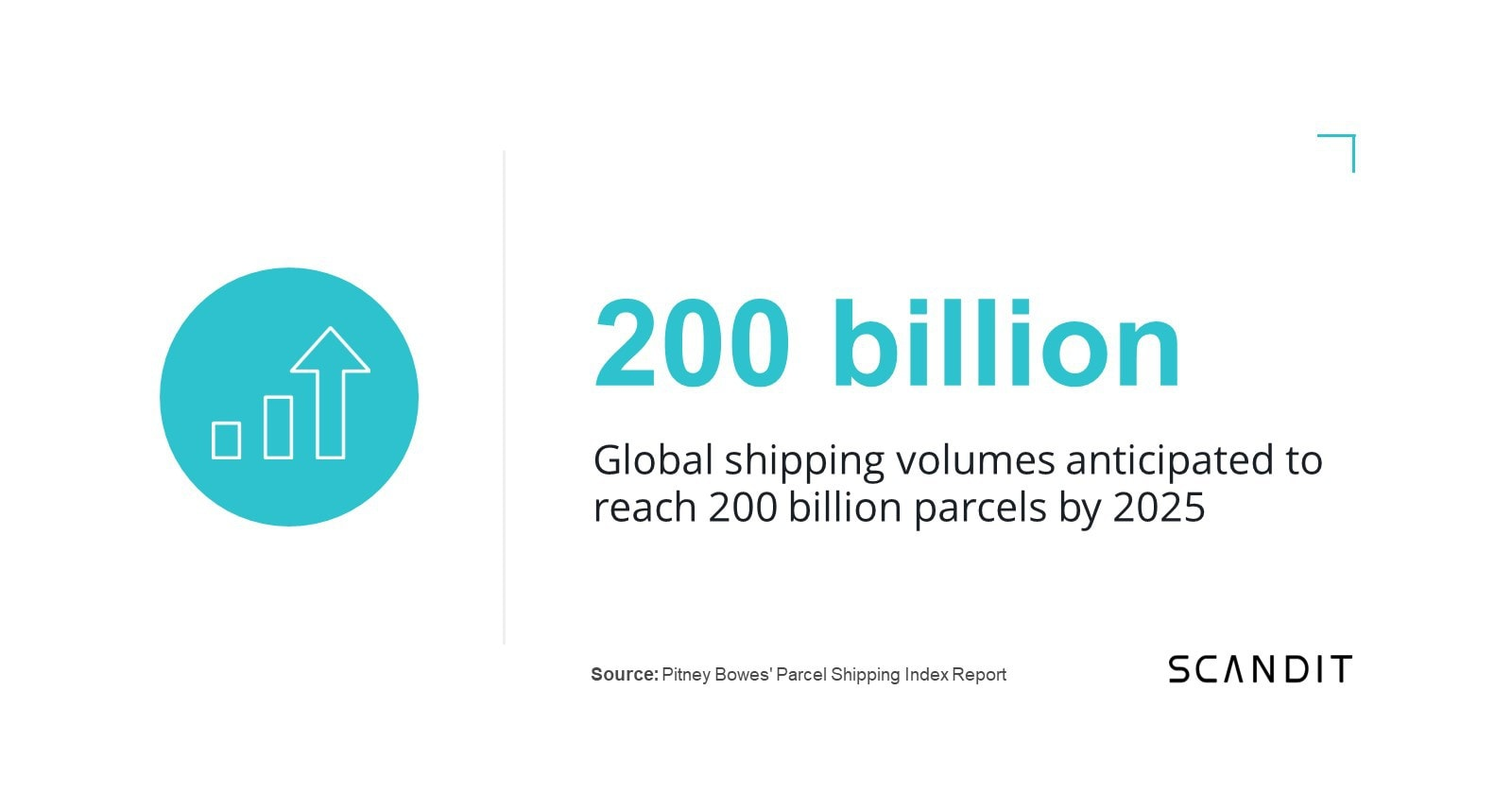 Global shipping stats