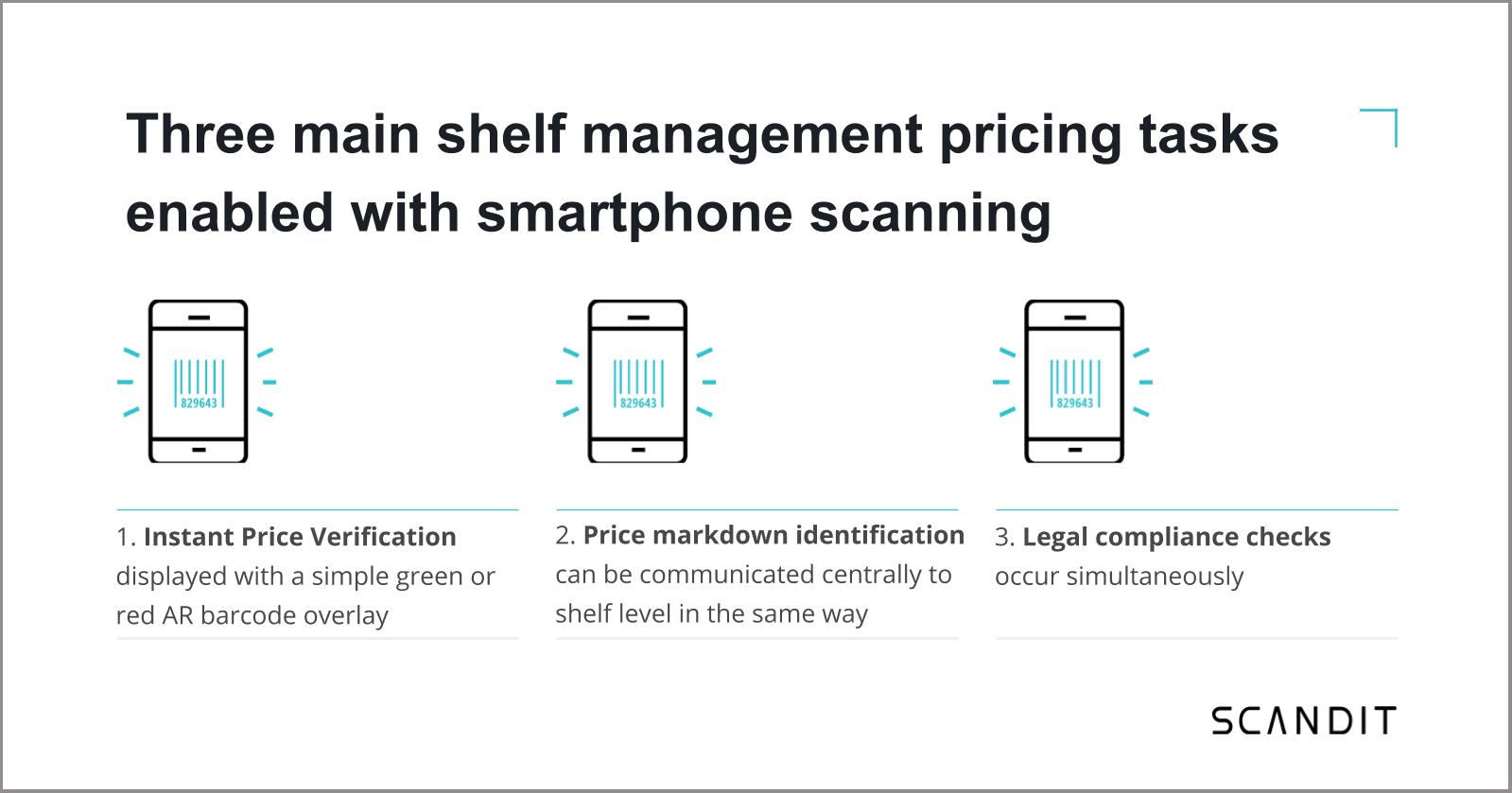 3 main shelf management pricing tasks enabled with smartphone scanning