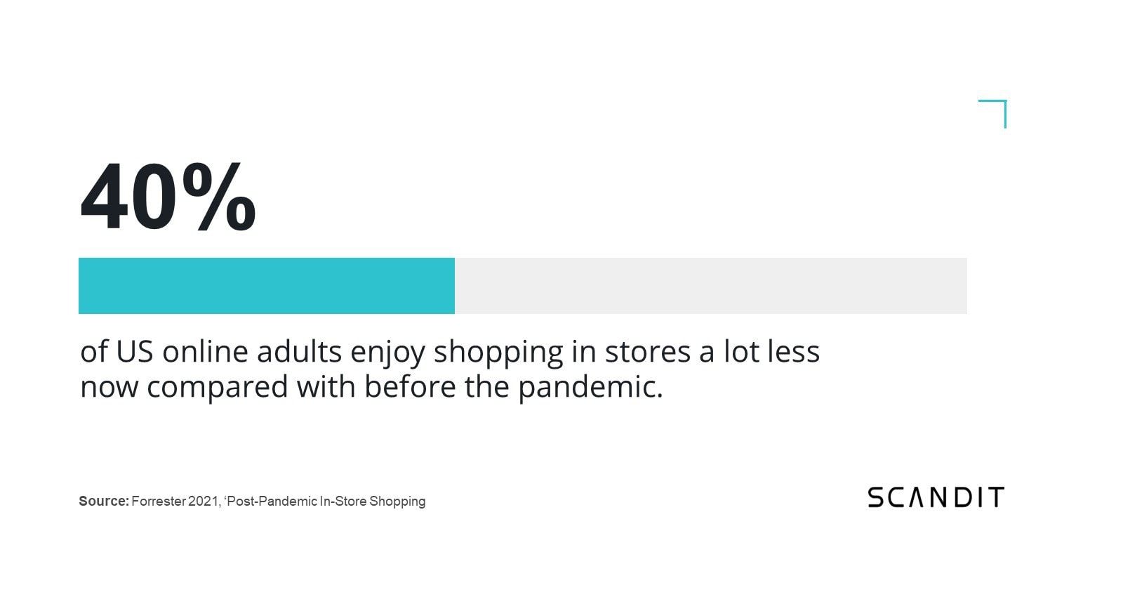 Forrester In Store Shopping Stat