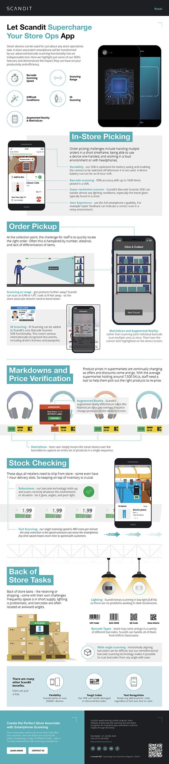 Let Scandit Supercharge Your Store Ops App [Infographic]