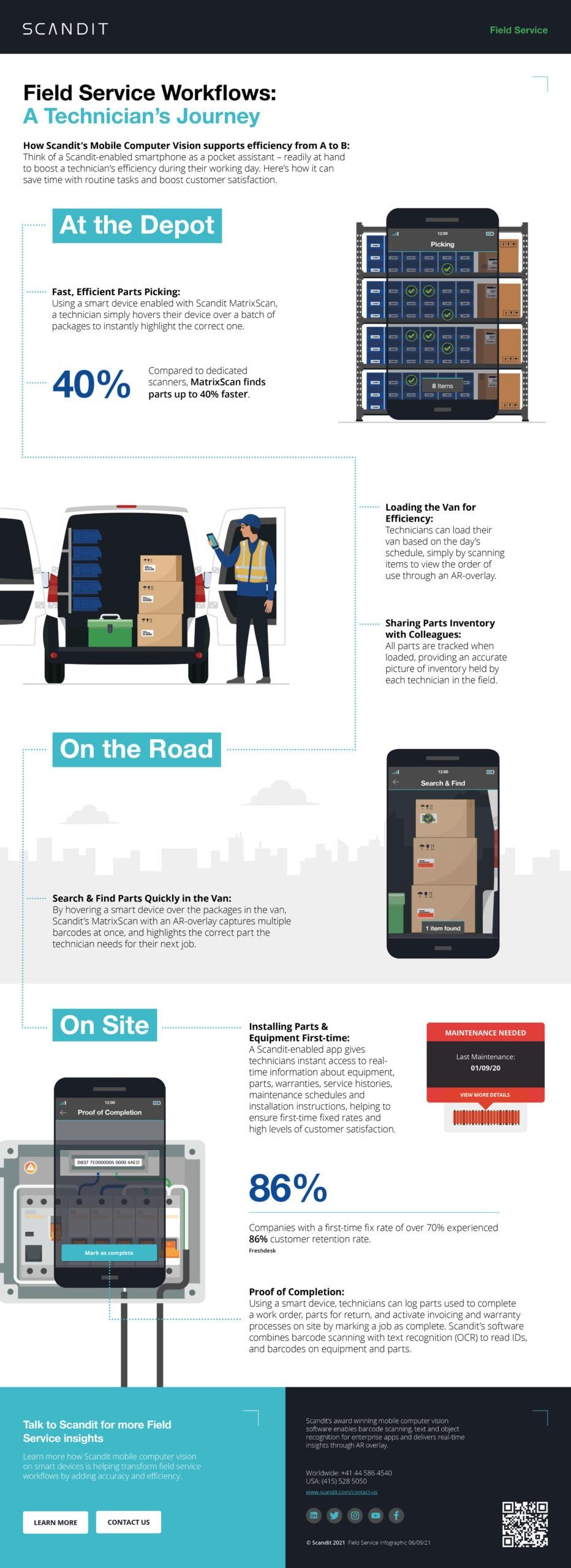Field Service Infographic A Technicians Journey
